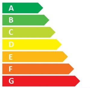 Tabell energieffektivitet